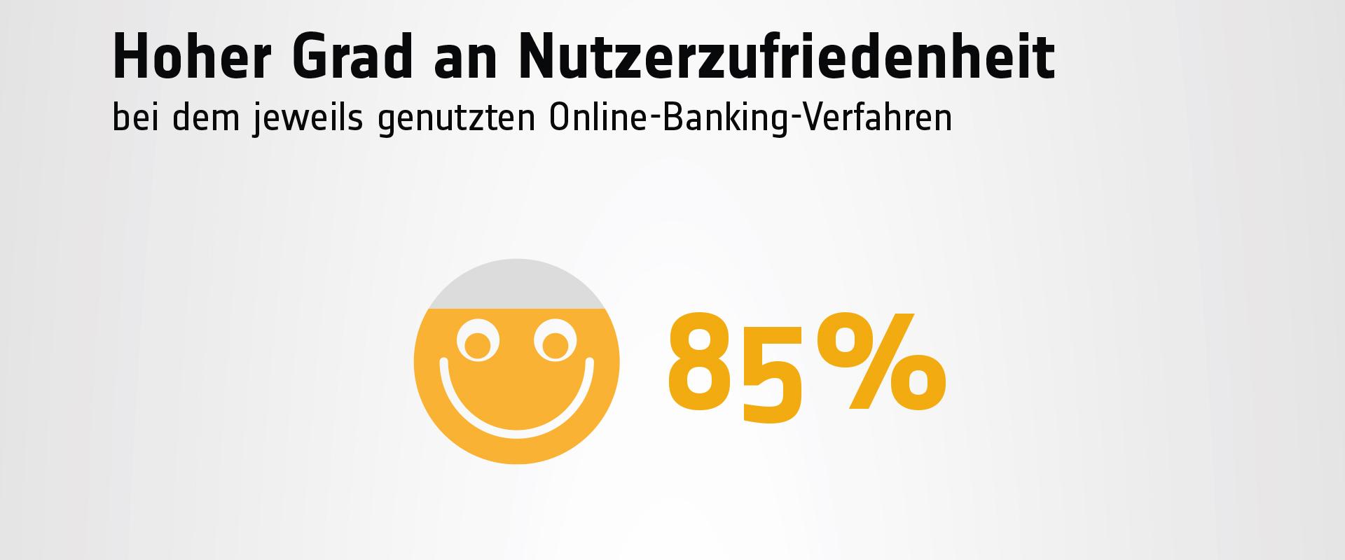 Hohe Zufriedenheit bei Online-Banking Verfahren